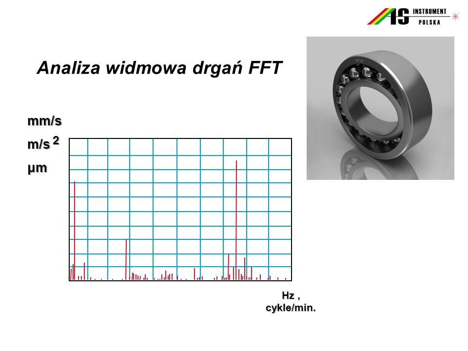 Analiza widmowa drgań FFT