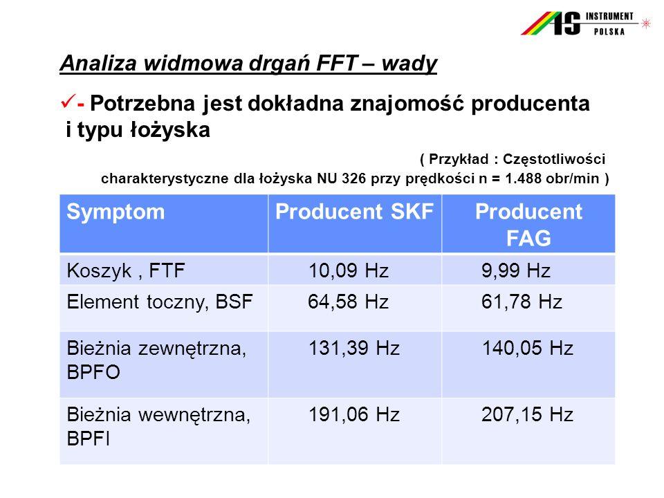 Producent SKF Producent FAG