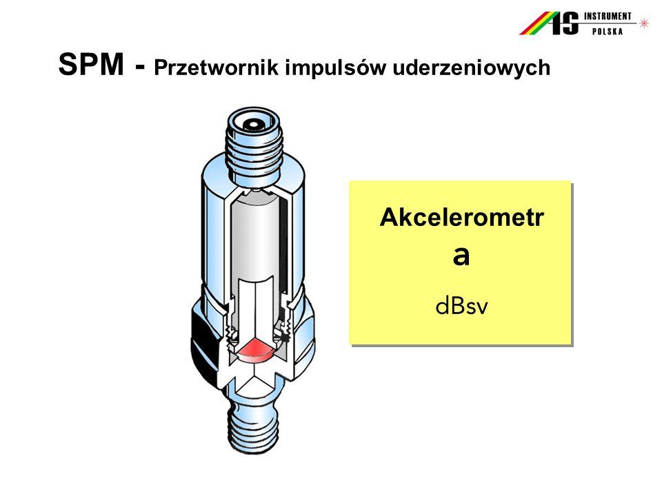 a SPM - Przetwornik impulsów uderzeniowych Akcelerometr dBsv
