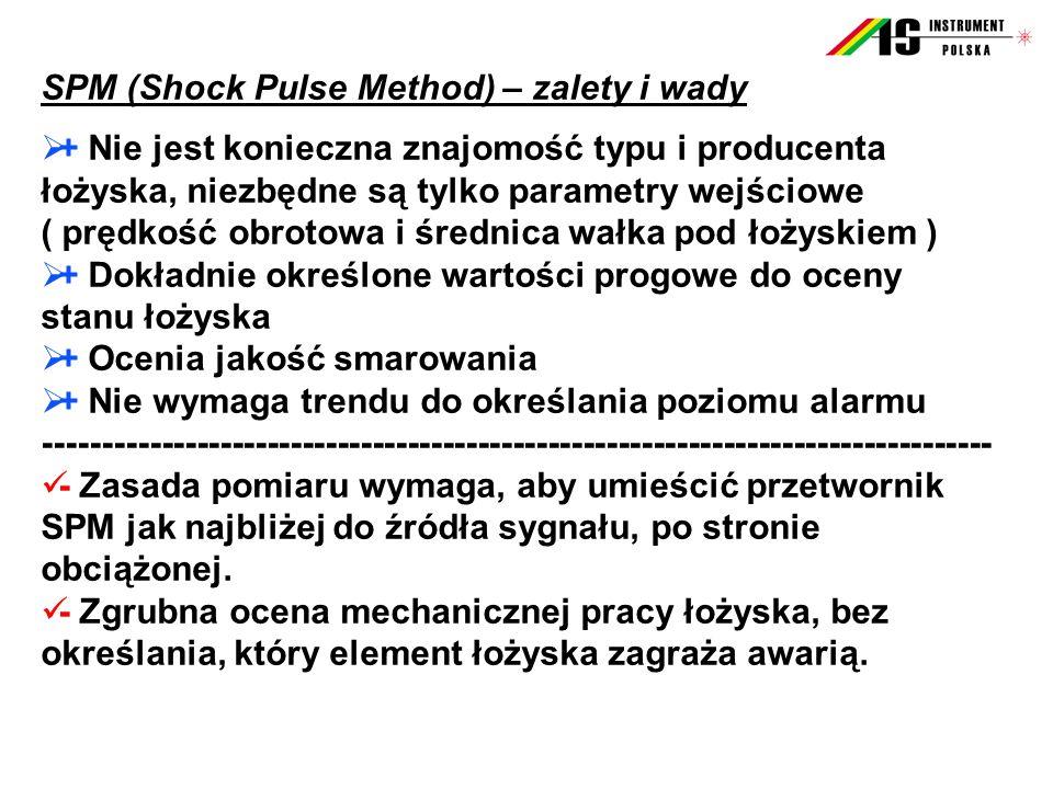 SPM (Shock Pulse Method) – zalety i wady