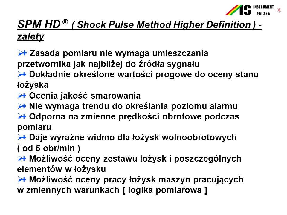 SPM HD ® ( Shock Pulse Method Higher Definition ) - zalety