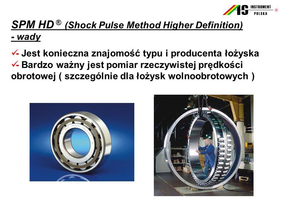 SPM HD ® (Shock Pulse Method Higher Definition) - wady