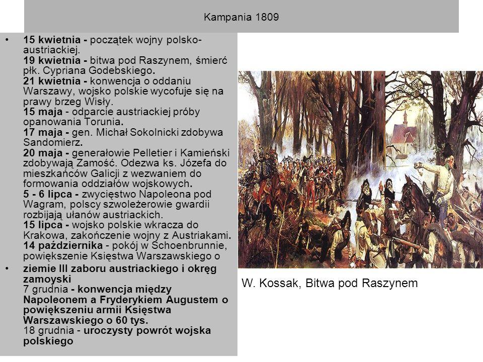 W. Kossak, Bitwa pod Raszynem