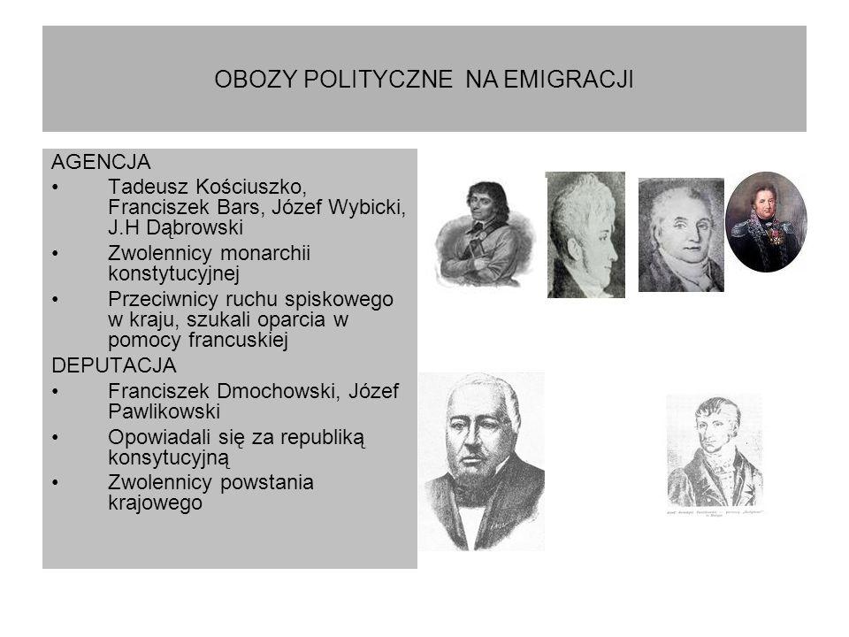 OBOZY POLITYCZNE NA EMIGRACJI