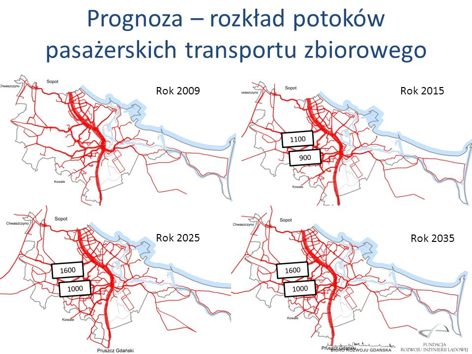 Prognoza – rozkład potoków pasażerskich transportu zbiorowego