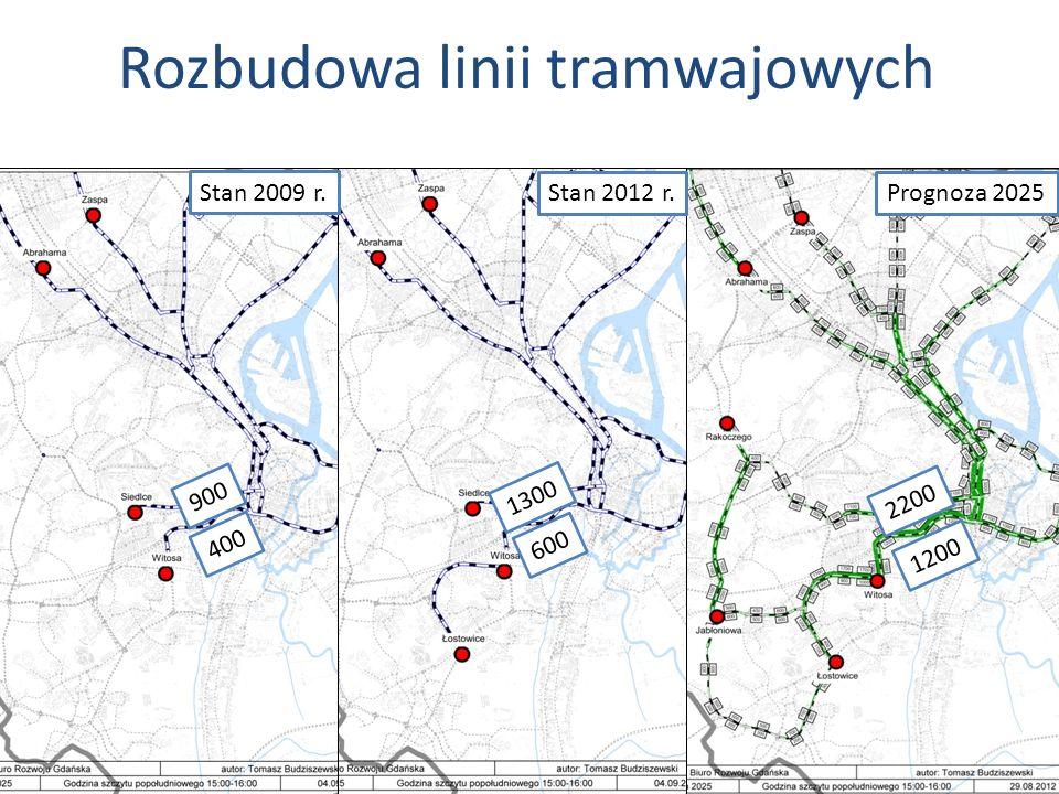Rozbudowa linii tramwajowych
