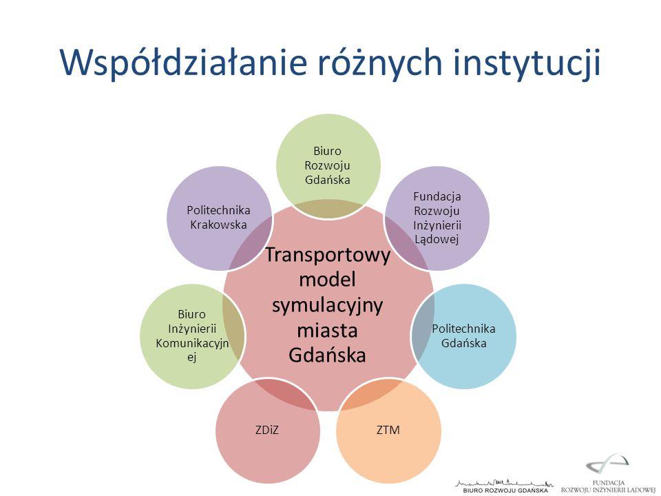 Współdziałanie różnych instytucji