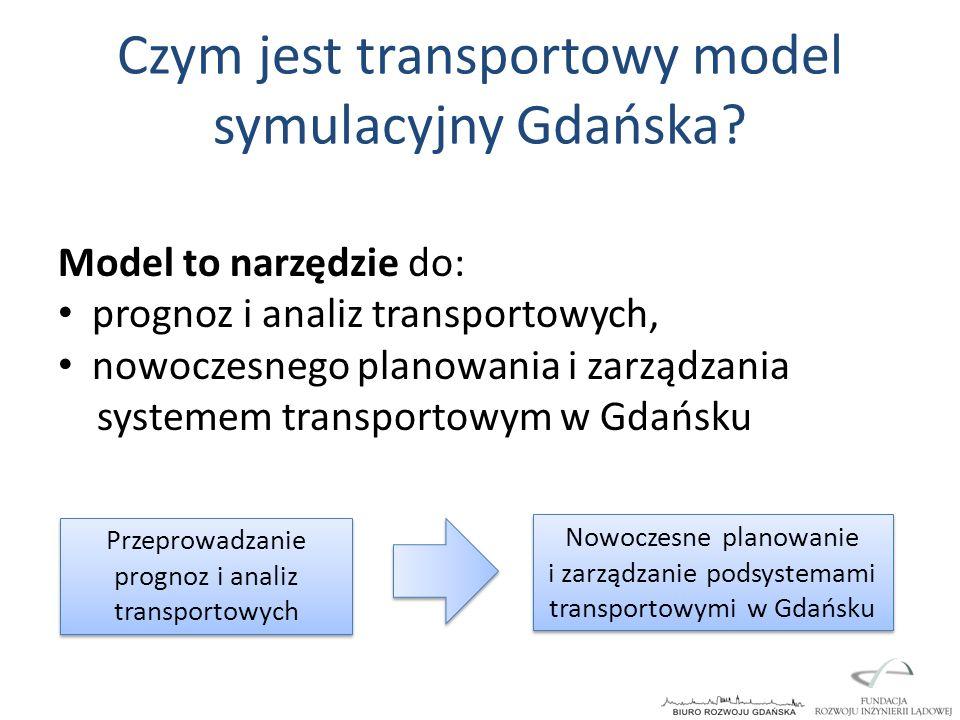 Czym jest transportowy model symulacyjny Gdańska