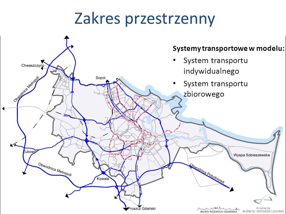 Zakres przestrzenny System transportu indywidualnego