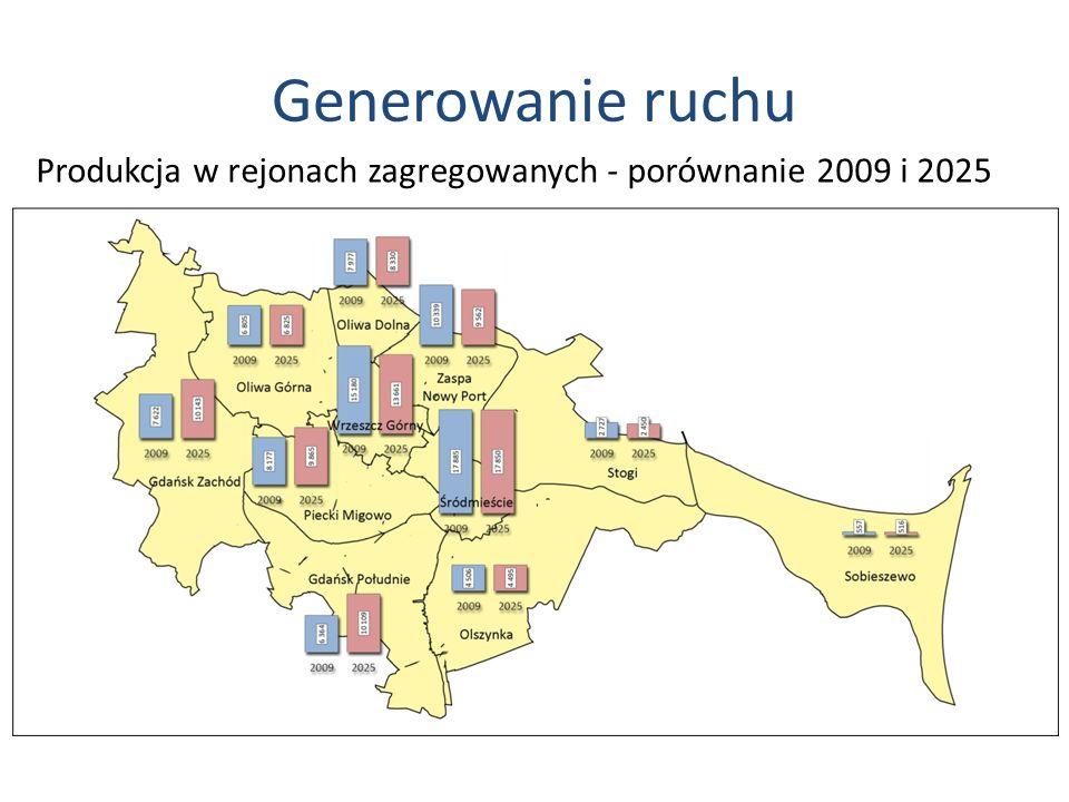 Generowanie ruchu Produkcja w rejonach zagregowanych - porównanie 2009 i 2025