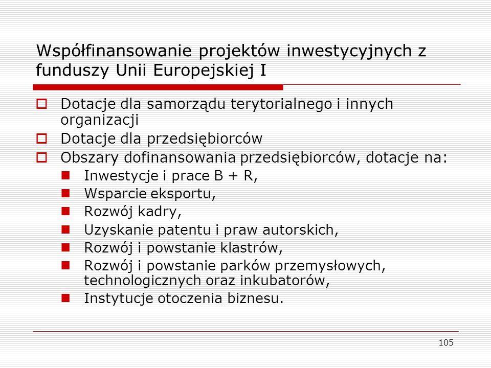 Współfinansowanie projektów inwestycyjnych z funduszy Unii Europejskiej I
