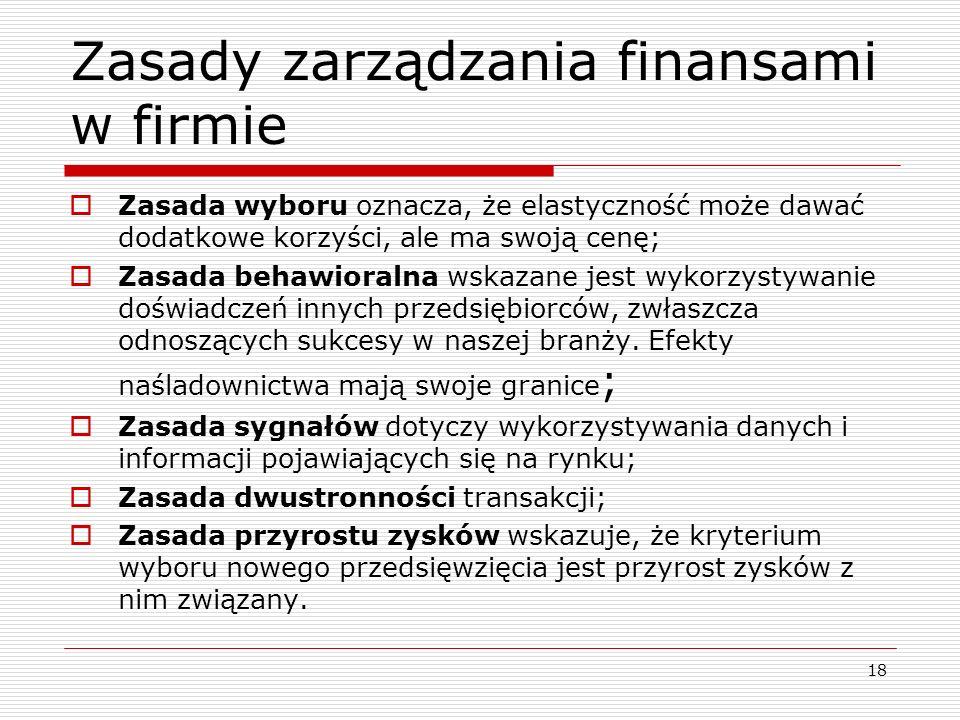 Zasady zarządzania finansami w firmie