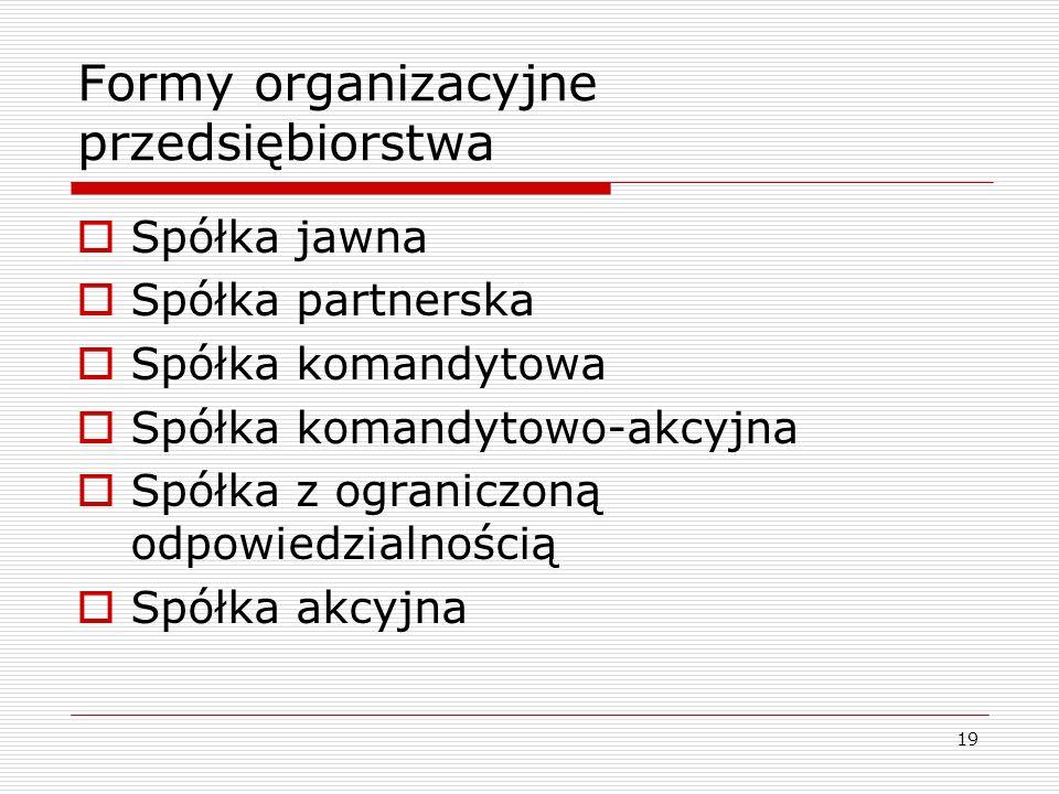 Formy organizacyjne przedsiębiorstwa
