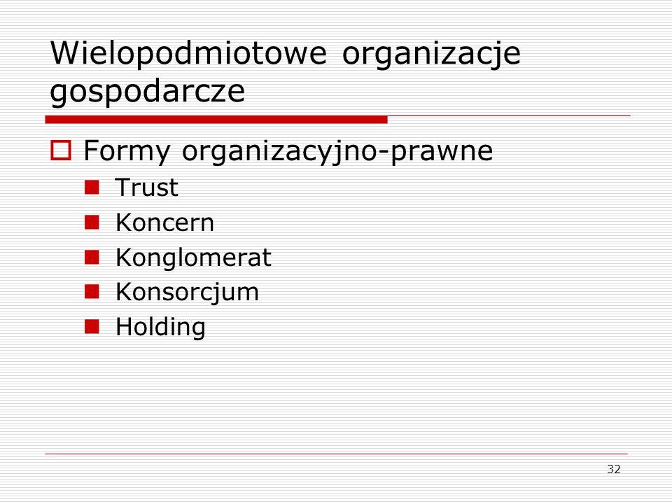 Wielopodmiotowe organizacje gospodarcze