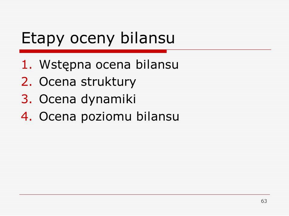 Etapy oceny bilansu Wstępna ocena bilansu Ocena struktury