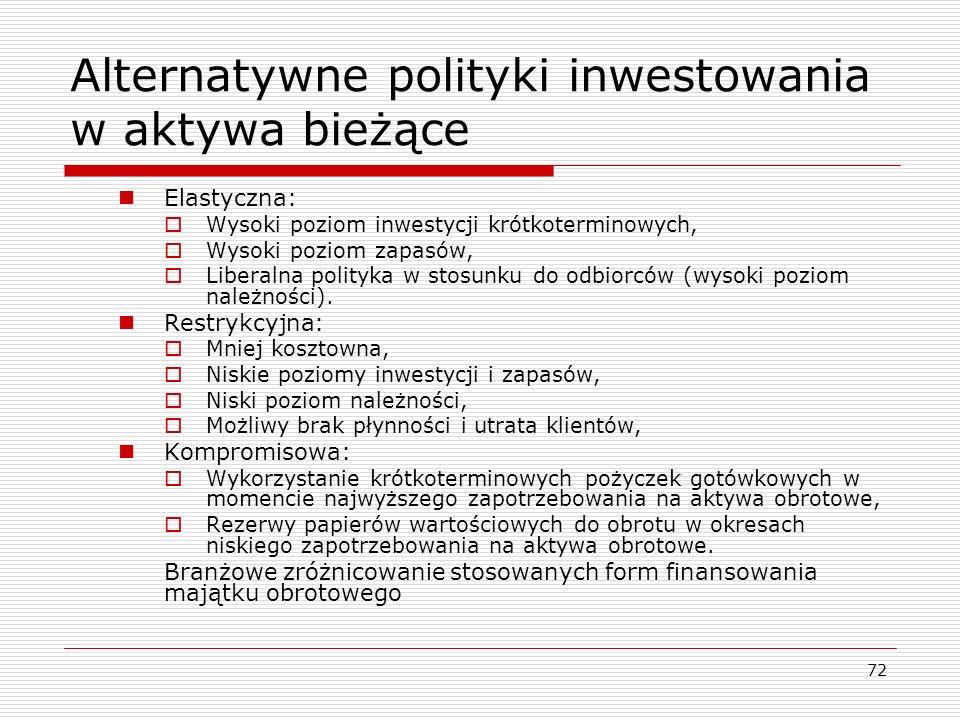 Alternatywne polityki inwestowania w aktywa bieżące