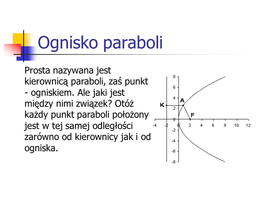 Ognisko paraboli
