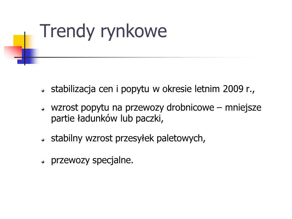 Trendy rynkowe stabilizacja cen i popytu w okresie letnim 2009 r.,