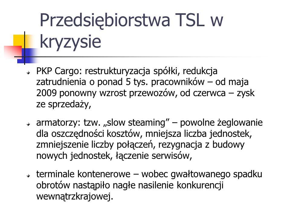 Przedsiębiorstwa TSL w kryzysie
