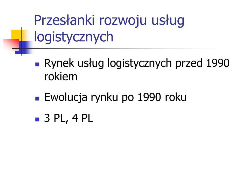 Przesłanki rozwoju usług logistycznych