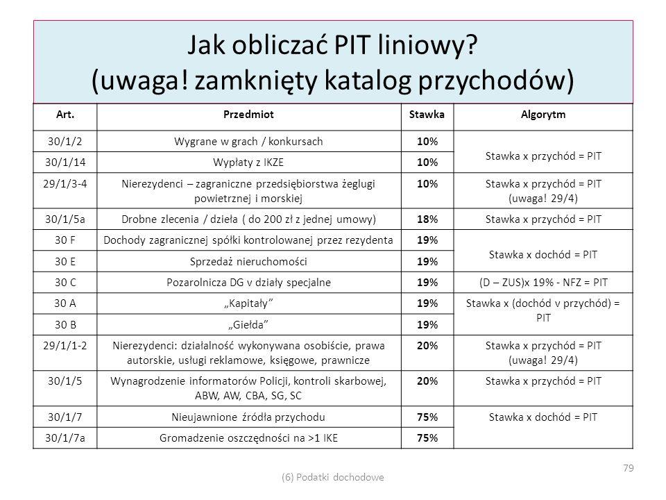 Jak obliczać PIT liniowy (uwaga! zamknięty katalog przychodów)