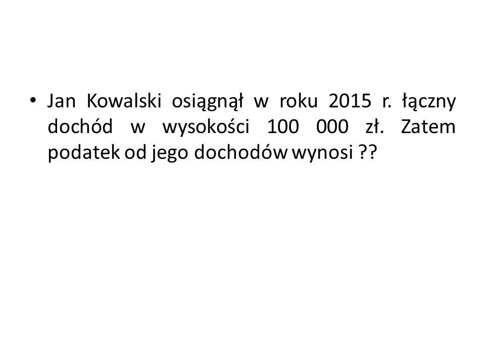 Jan Kowalski osiągnął w roku 2015 r