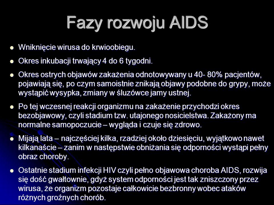 Fazy rozwoju AIDS Wniknięcie wirusa do krwioobiegu.