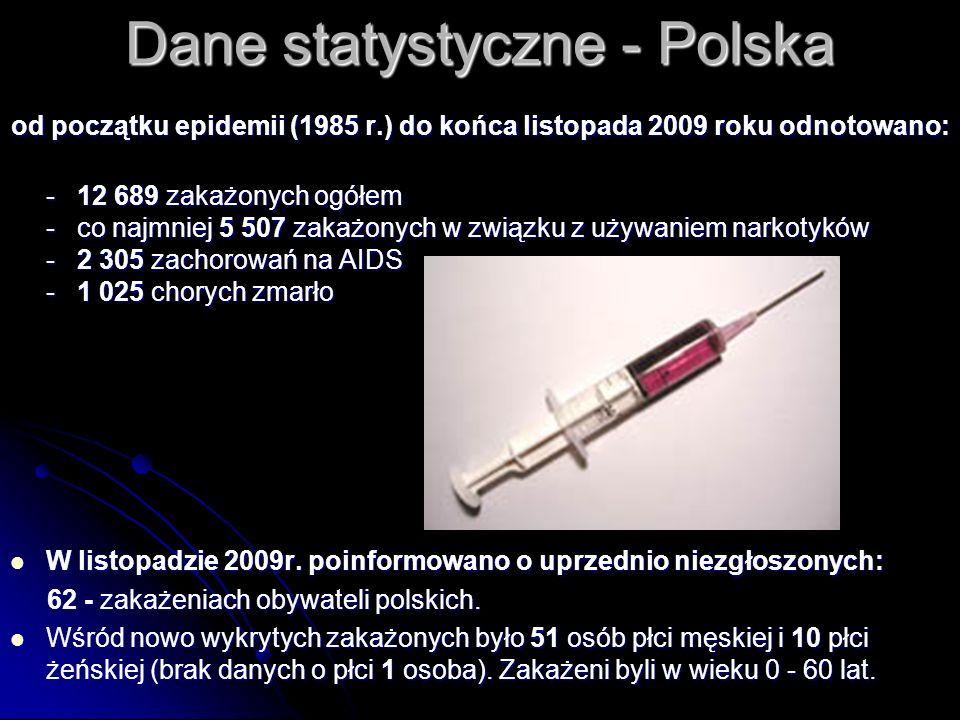 Dane statystyczne - Polska