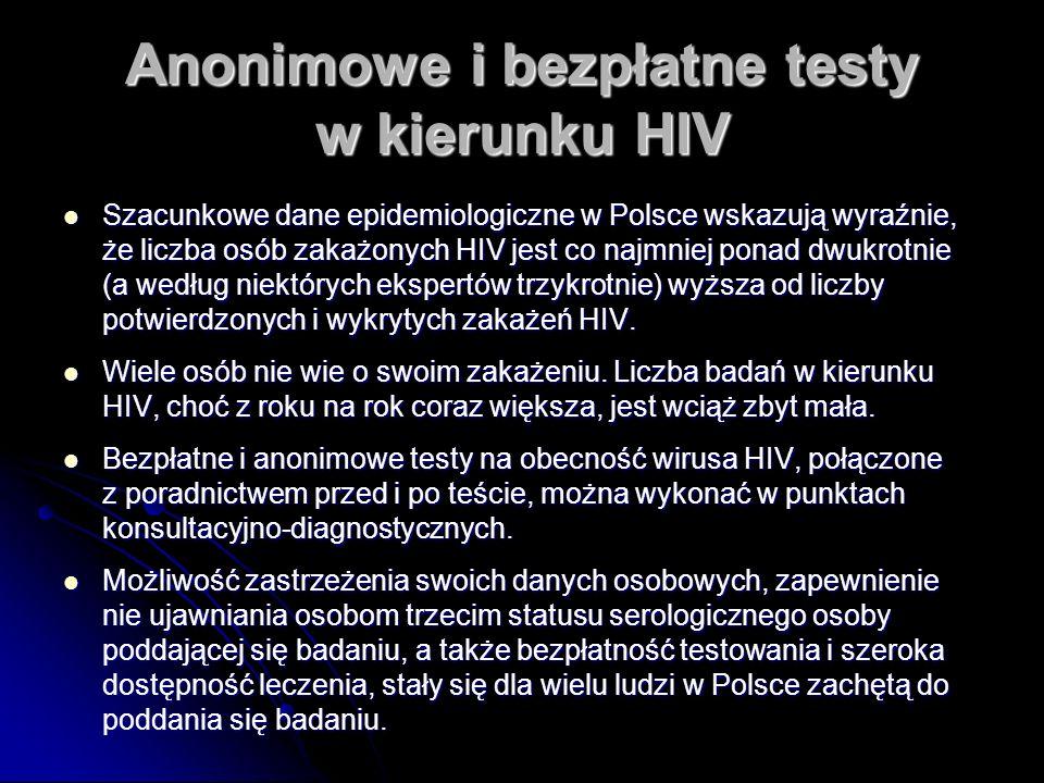 Anonimowe i bezpłatne testy w kierunku HIV