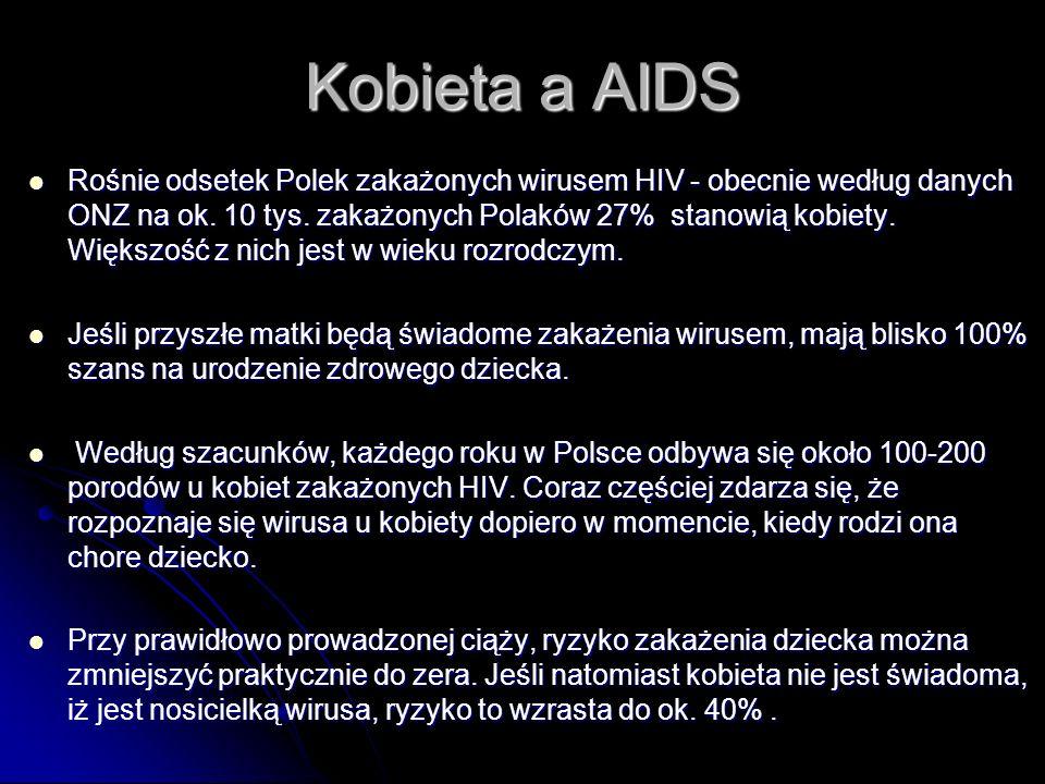 Kobieta a AIDS