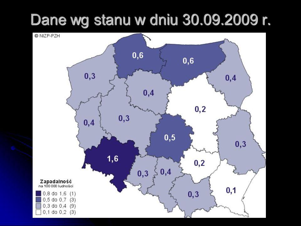Dane wg stanu w dniu 30.09.2009 r.
