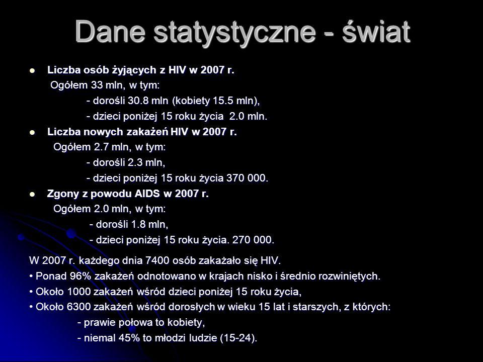 Dane statystyczne - świat