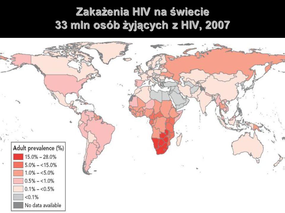 Zakażenia HIV na świecie 33 mln osób żyjących z HIV, 2007