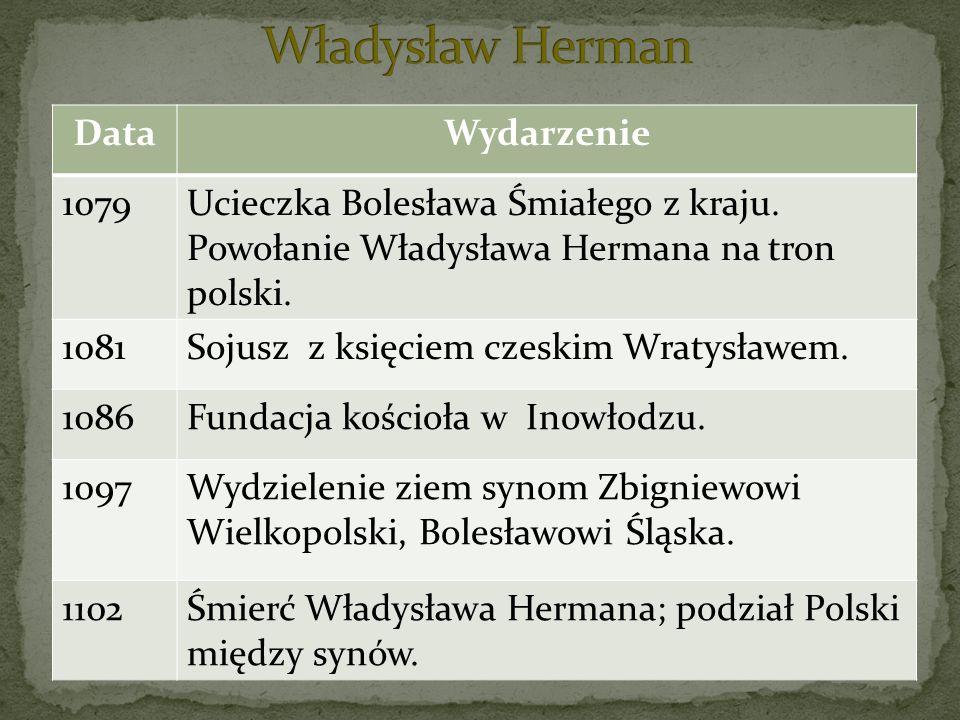 Władysław Herman Data Wydarzenie 1079