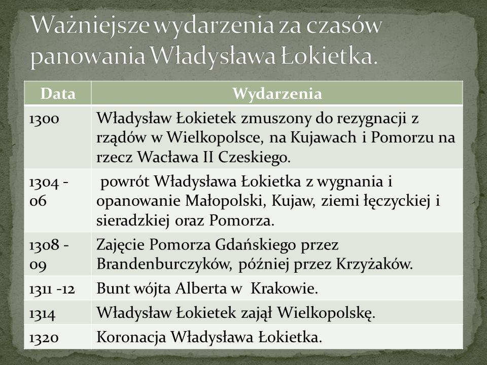 Ważniejsze wydarzenia za czasów panowania Władysława Łokietka.
