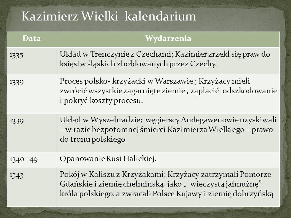 Kazimierz Wielki kalendarium