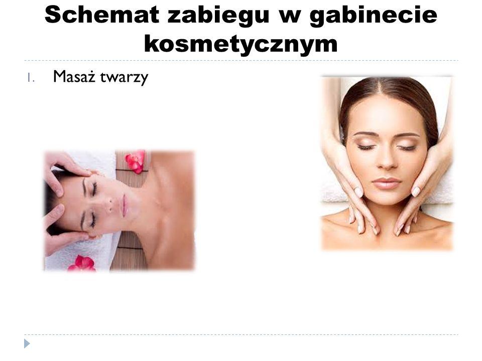 Schemat zabiegu w gabinecie kosmetycznym