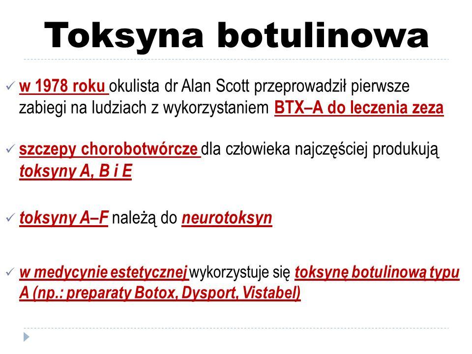 Toksyna botulinowa w 1978 roku okulista dr Alan Scott przeprowadził pierwsze zabiegi na ludziach z wykorzystaniem BTX–A do leczenia zeza.