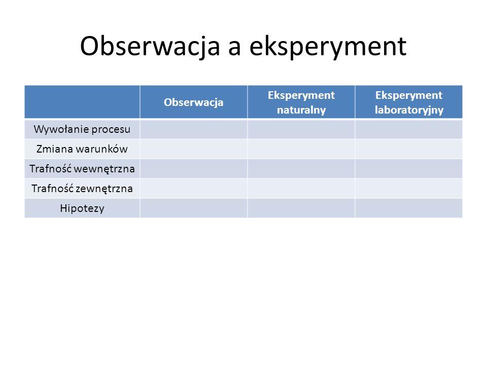 Obserwacja a eksperyment