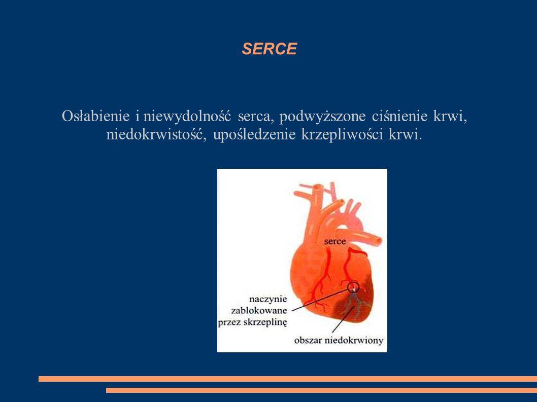 Osłabienie i niewydolność serca, podwyższone ciśnienie krwi, niedokrwistość, upośledzenie krzepliwości krwi.