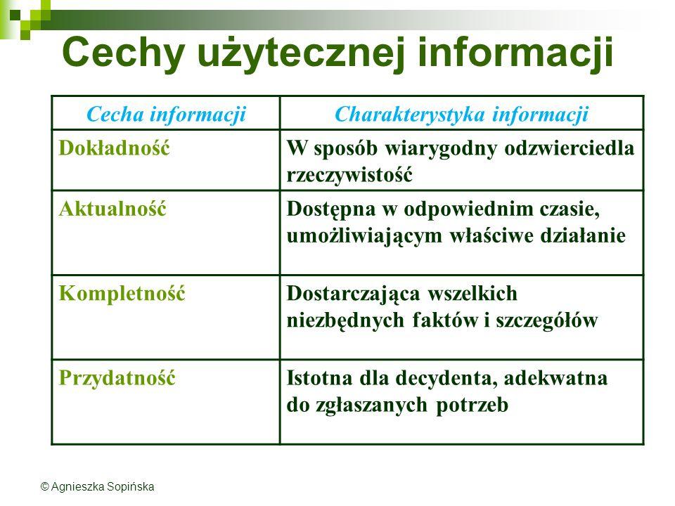 Cechy użytecznej informacji