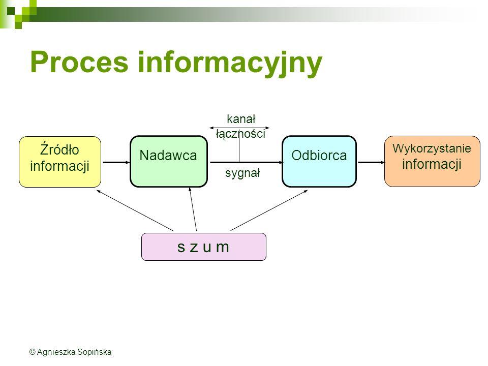 Wykorzystanie informacji