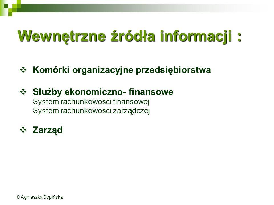 Wewnętrzne źródła informacji :