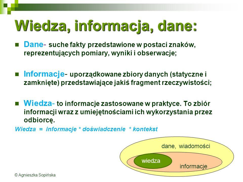 Wiedza, informacja, dane: