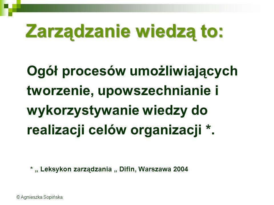 Zarządzanie wiedzą to: