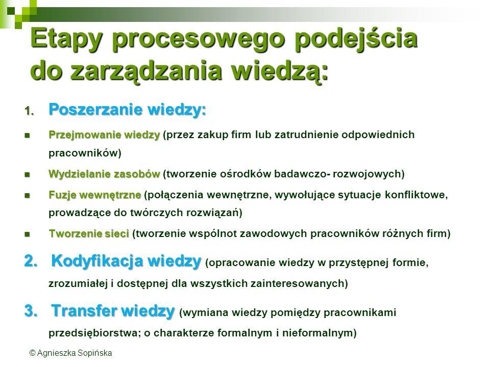 Etapy procesowego podejścia do zarządzania wiedzą: