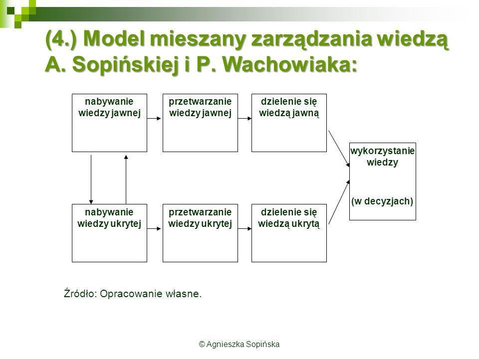 (4.) Model mieszany zarządzania wiedzą A. Sopińskiej i P. Wachowiaka: