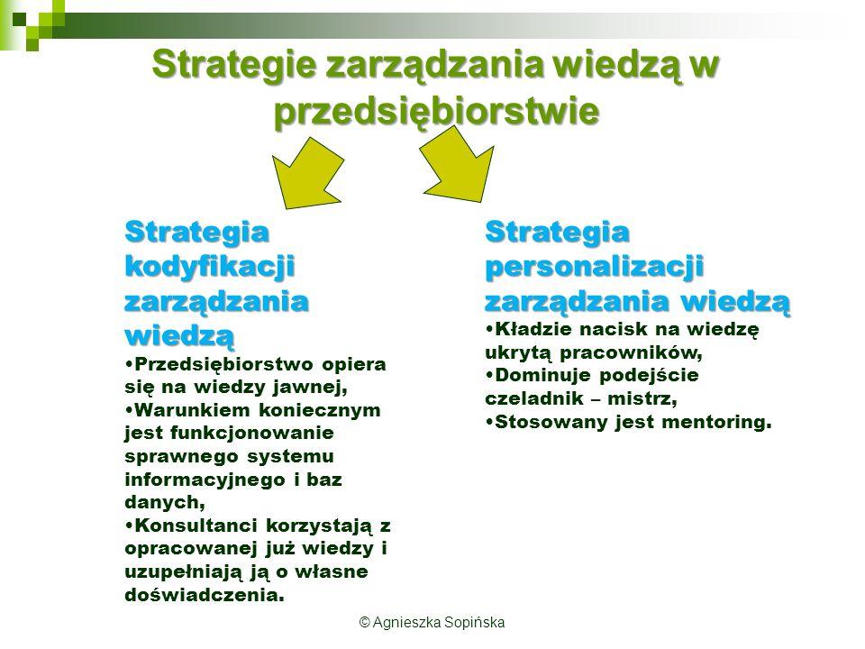 Strategie zarządzania wiedzą w przedsiębiorstwie