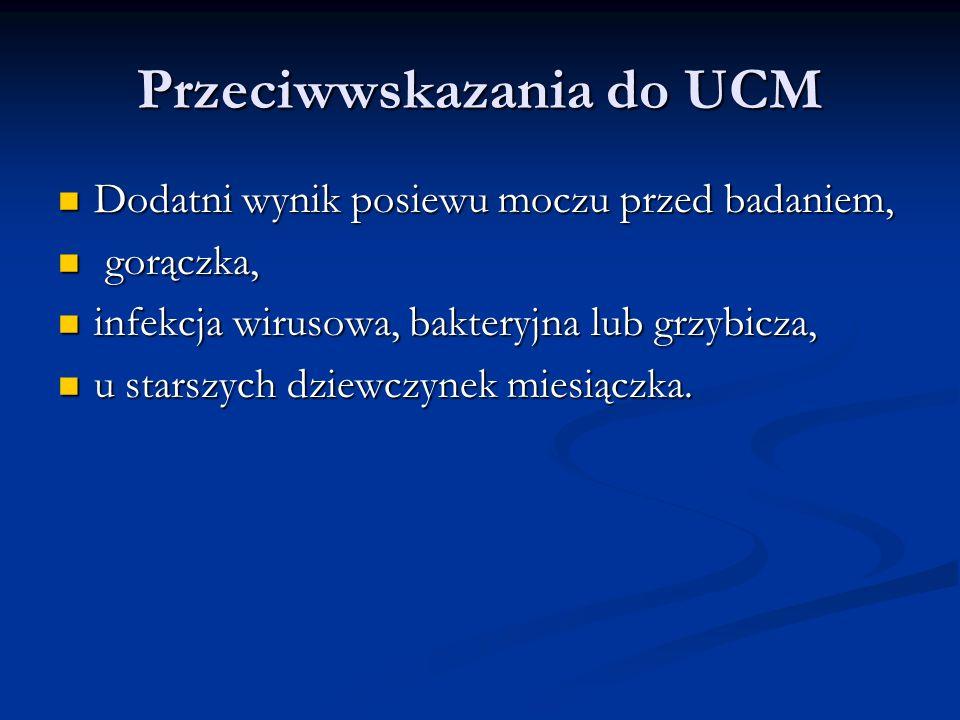 Przeciwwskazania do UCM