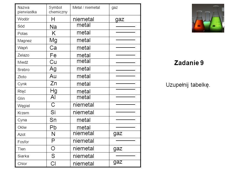 Zadanie 9 Uzupełnij tabelkę. H niemetal gaz metal Na K metal Mg metal